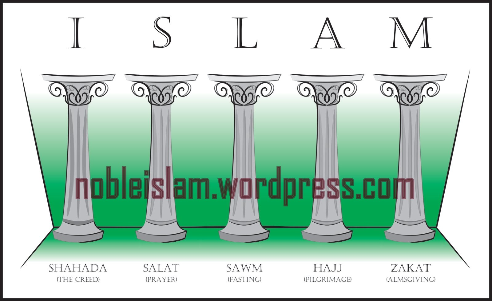 Hajj Pillar Of ... Five Pillars Of Islam Hajj